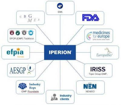 Iperion is at the centre of discussions with both Industry and Regulators - EMA, FDA, CBG MEB, SPOR Taskforce, Medicines for Europe, IRISS Topic group IDMP, NEN, ISO, IDMP Round table, AESGP, Efpia